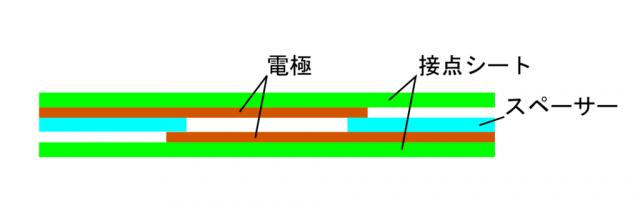 横からの図