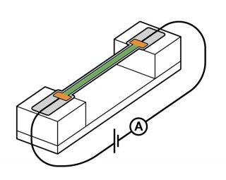 許容電流値の測定