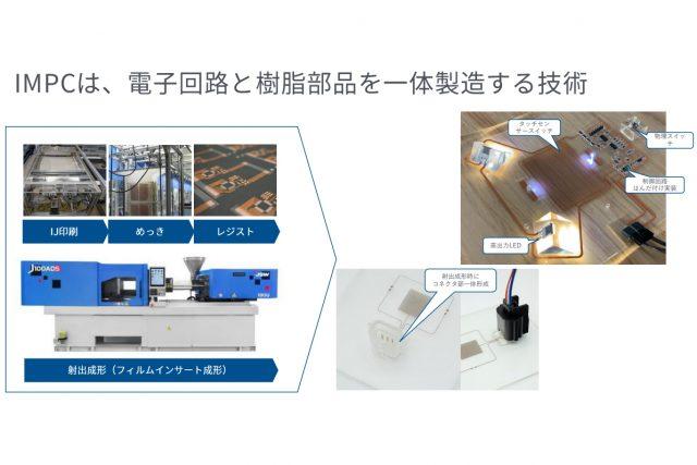 【メディア掲載紹介】fabcross:エレファンテック、ADAS搭載車向け成形部品の開発で日清紡メカトロニクスと基本合意を締結