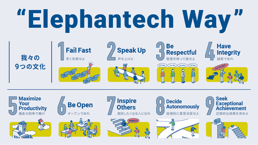 Elephantech Way