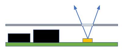 リジッド基板に光学センサーを実装した例