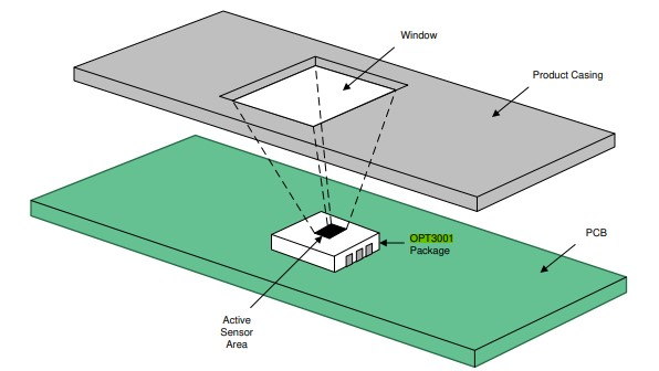 【P-Flex® を使うメリット】フレキシブル基板で光学センサーの視野角を広げる