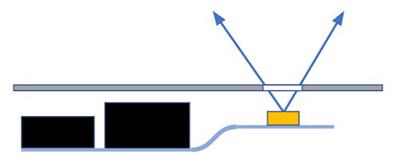 フレキシブル基板 P-Flex® に光学センサーを実装した例