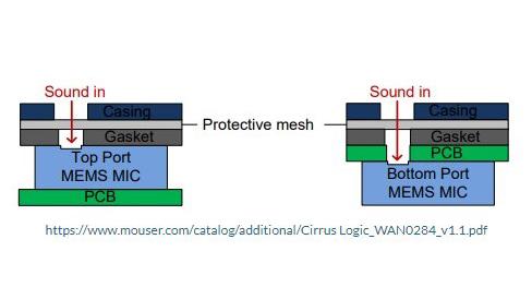 【P-Flex® を使うメリット】フレキシブル基板でMEMSマイクの周波数特性をあげる